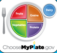 Protein needs according to MyPlate.gov