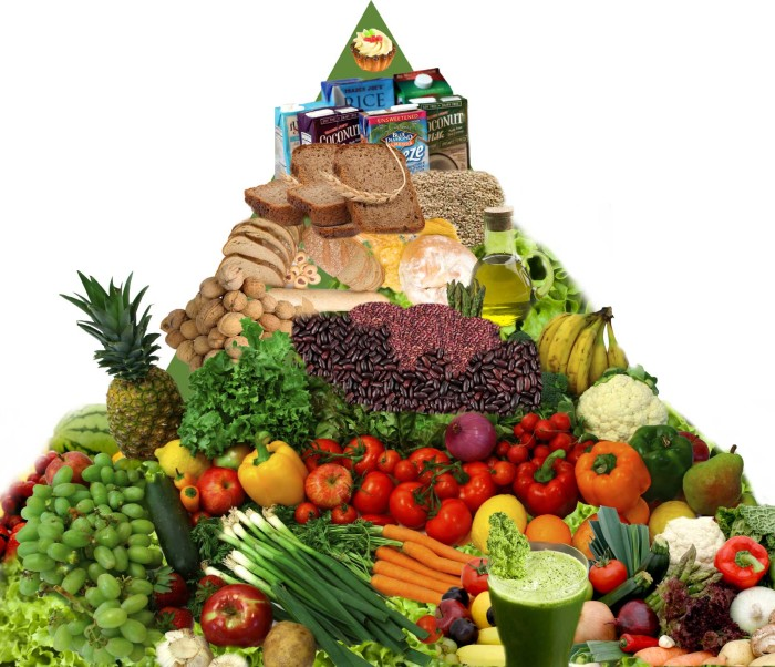 healthy-diet-food-pyramid1