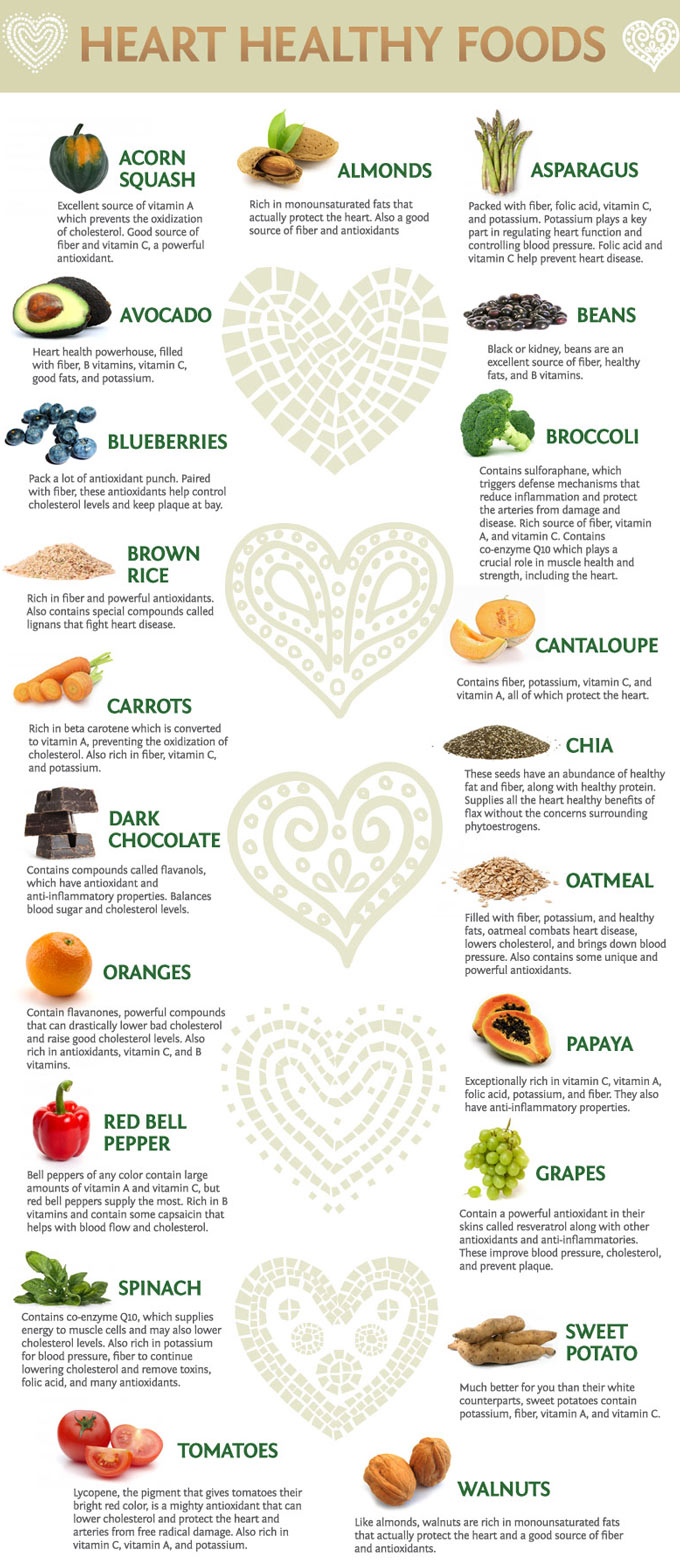 heart-friendly-foods